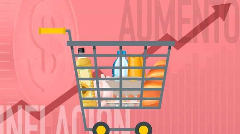 Inflación: los analistas proyectan 20 puntos más de inflación que el Gobierno